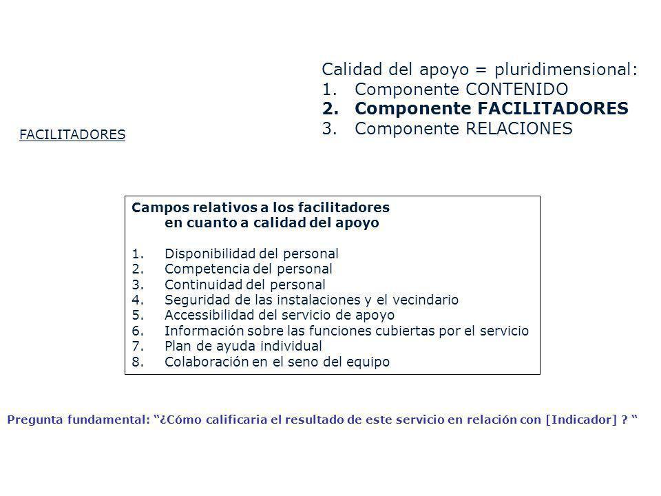 Calidad del apoyo = pluridimensional: Componente CONTENIDO