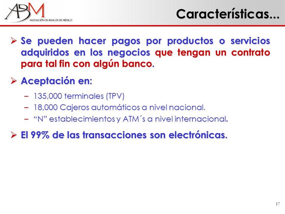 Características... Se pueden hacer pagos por productos o servicios adquiridos en los negocios que tengan un contrato para tal fin con algún banco.