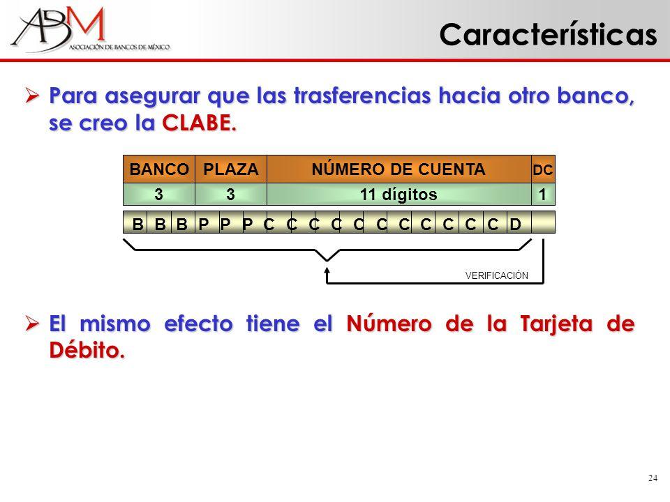 Características Para asegurar que las trasferencias hacia otro banco, se creo la CLABE. El mismo efecto tiene el Número de la Tarjeta de Débito.