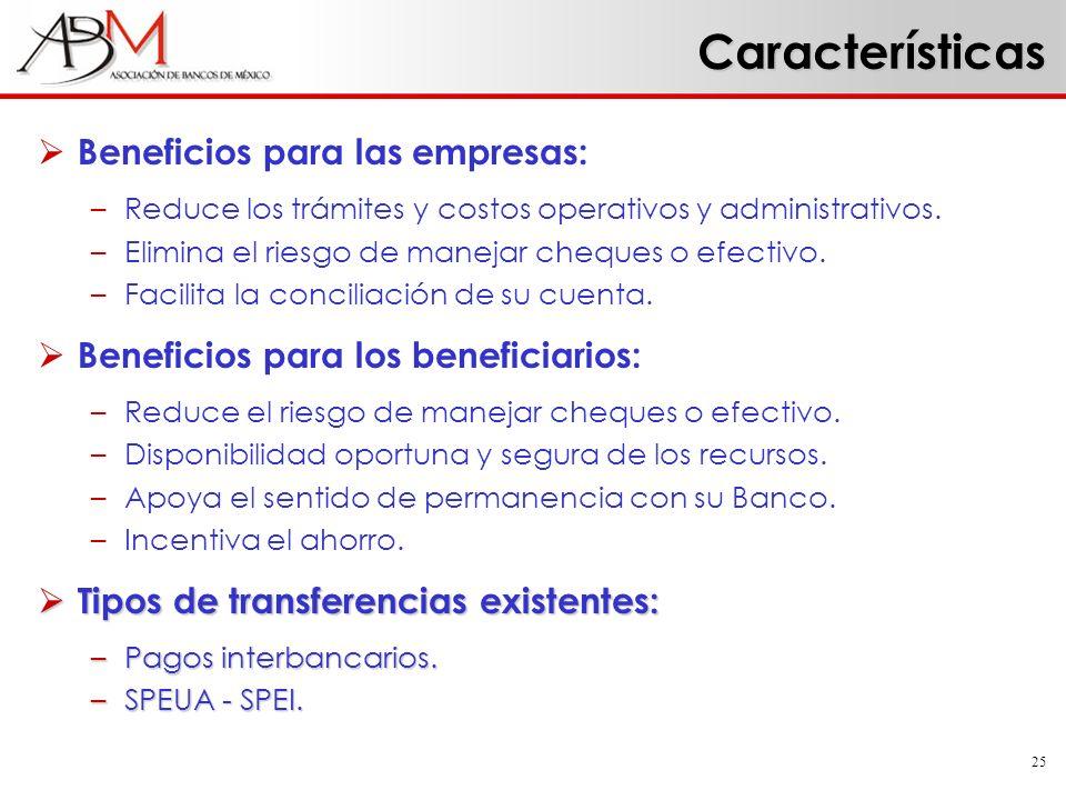 Características Beneficios para las empresas: