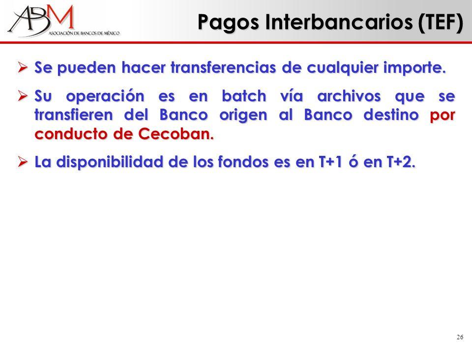 Pagos Interbancarios (TEF)