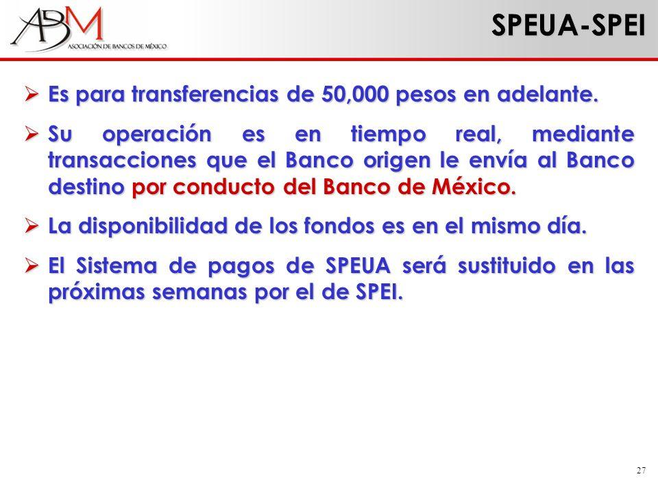 SPEUA-SPEI Es para transferencias de 50,000 pesos en adelante.