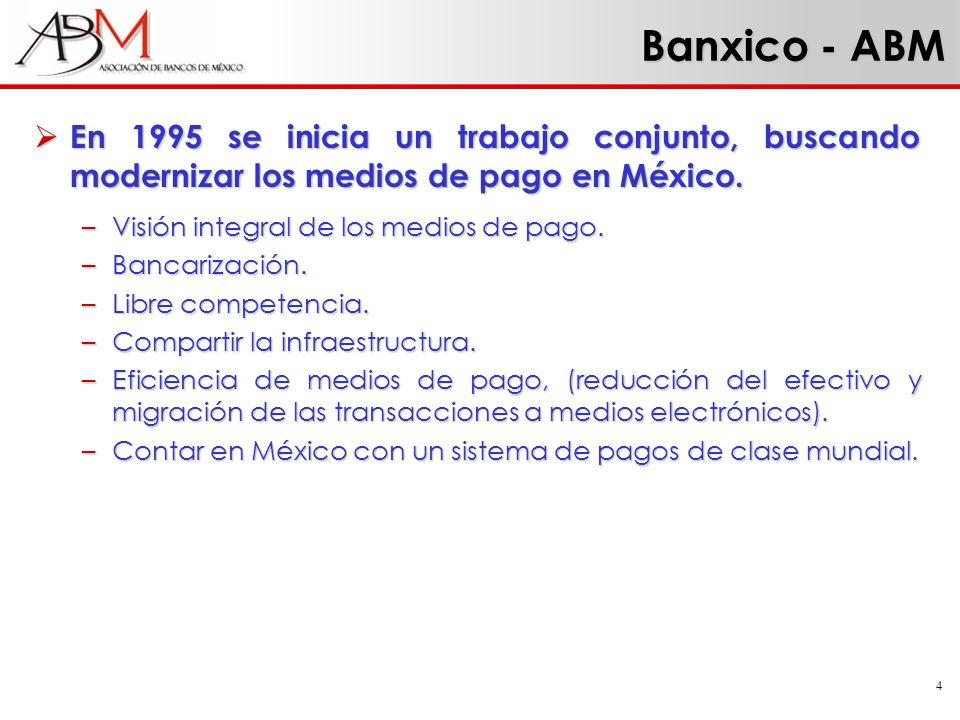 Banxico - ABM En 1995 se inicia un trabajo conjunto, buscando modernizar los medios de pago en México.