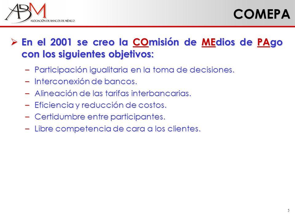 COMEPA En el 2001 se creo la COmisión de MEdios de PAgo con los siguientes objetivos: Participación igualitaria en la toma de decisiones.