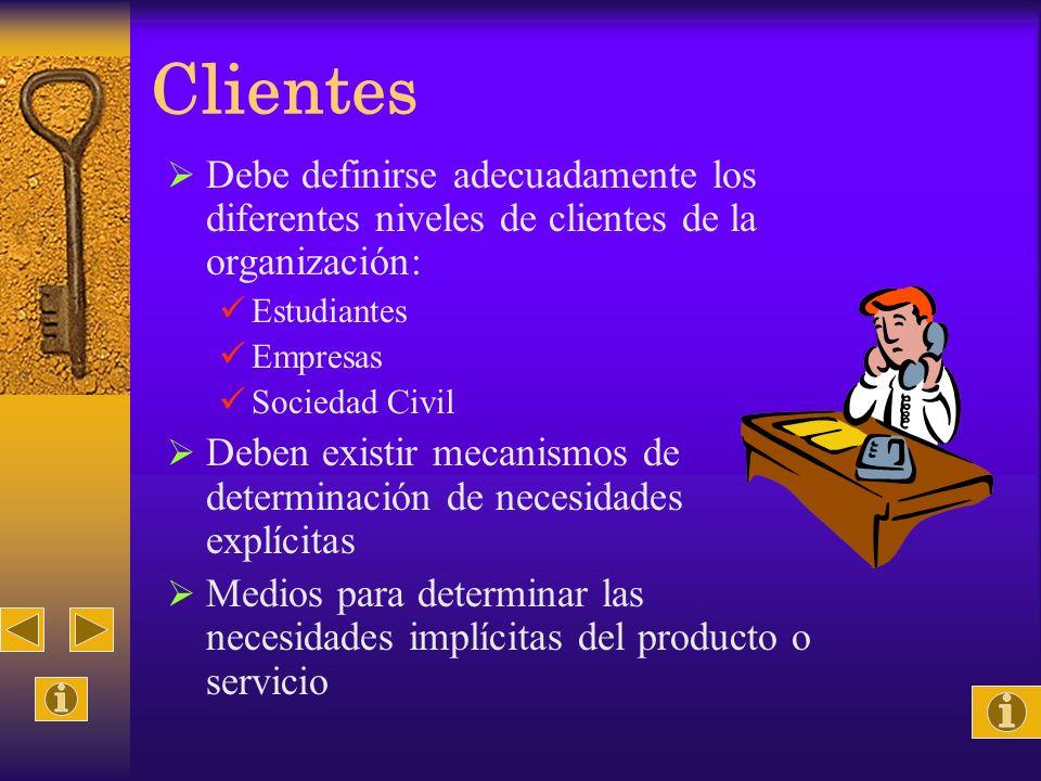 Clientes Debe definirse adecuadamente los diferentes niveles de clientes de la organización: Estudiantes.