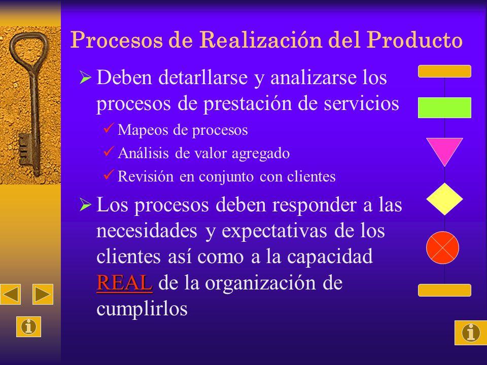 Procesos de Realización del Producto