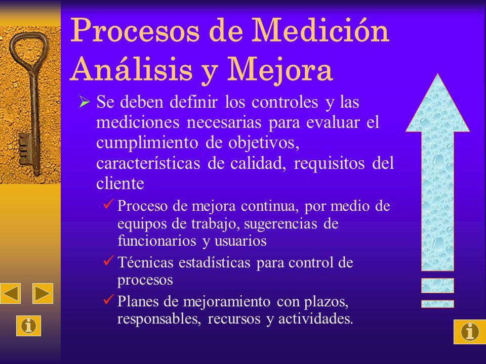 Procesos de Medición Análisis y Mejora