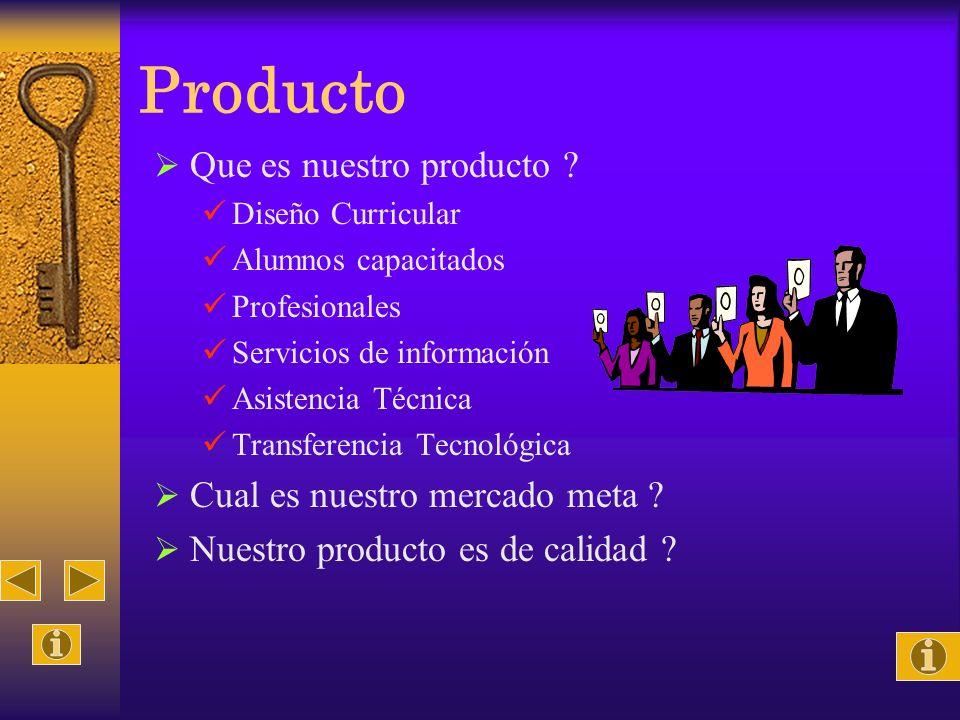 Producto Que es nuestro producto Cual es nuestro mercado meta