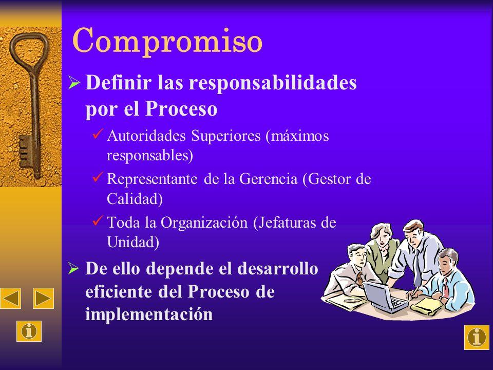 Compromiso Definir las responsabilidades por el Proceso