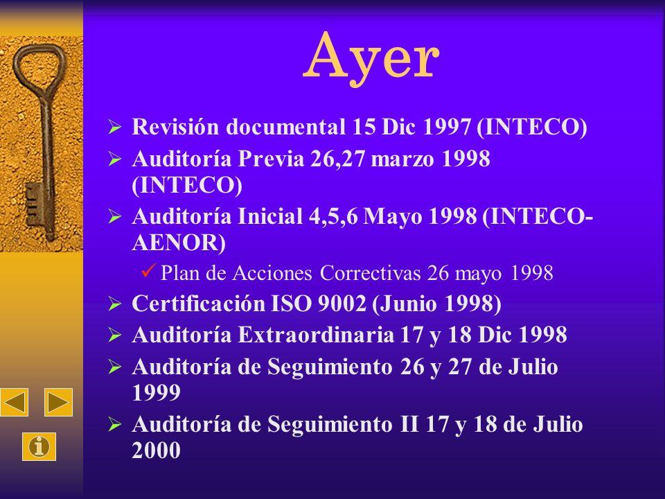 Ayer Revisión documental 15 Dic 1997 (INTECO)