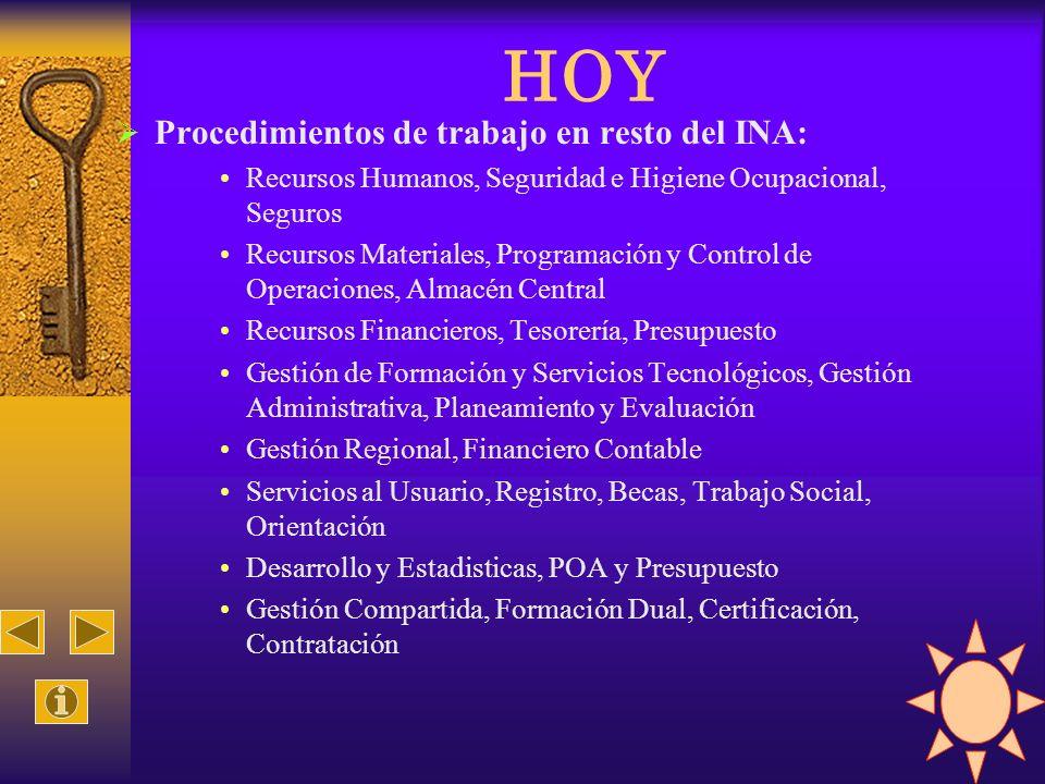 HOY Procedimientos de trabajo en resto del INA: