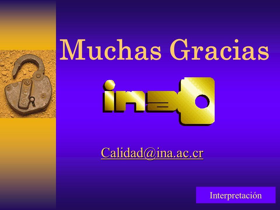 Muchas Gracias Calidad@ina.ac.cr Interpretación