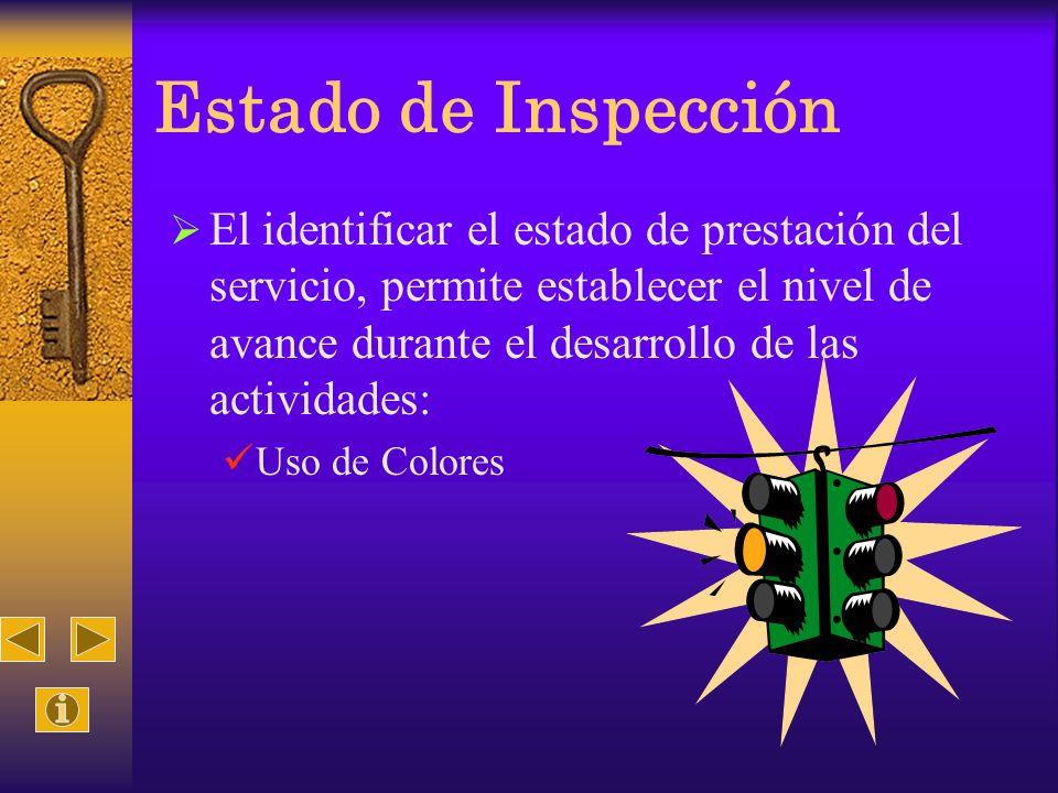 Estado de Inspección