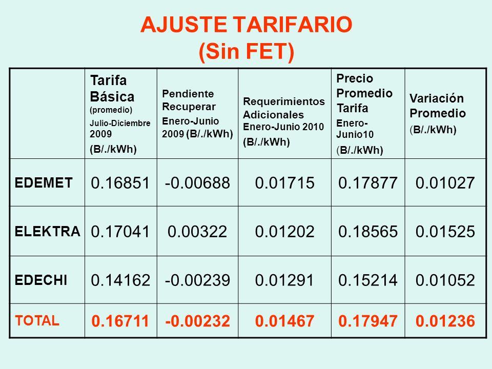 AJUSTE TARIFARIO (Sin FET)