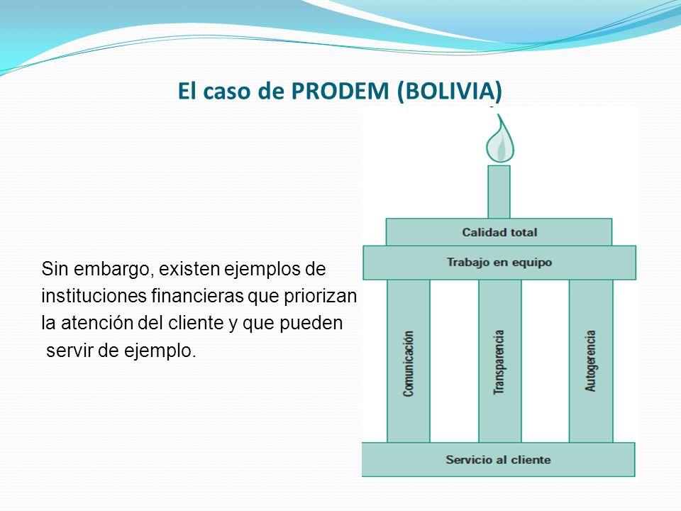 El caso de PRODEM (BOLIVIA)