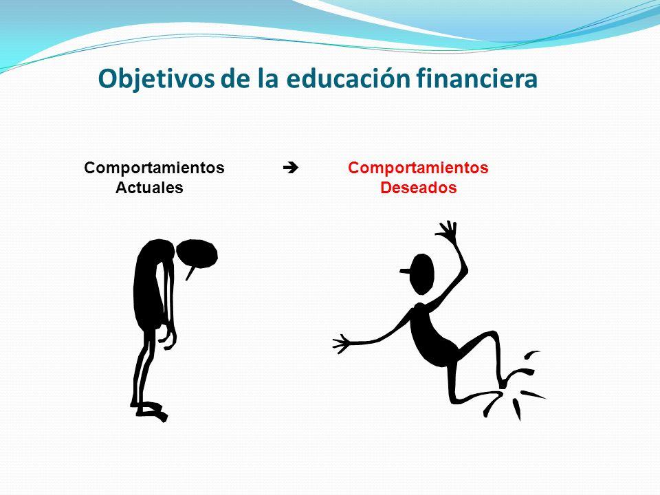 Objetivos de la educación financiera