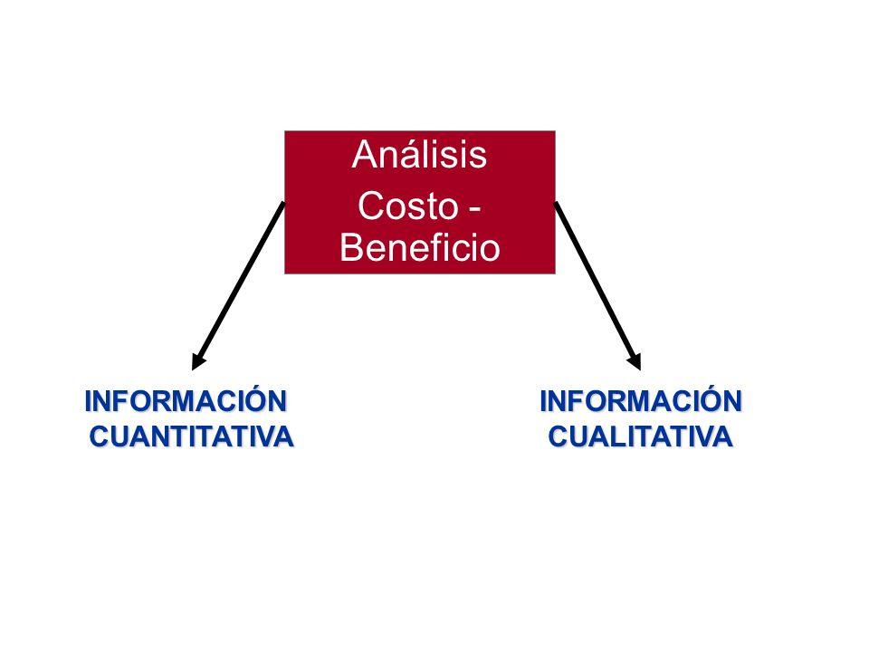 Análisis Costo - Beneficio INFORMACIÓN CUANTITATIVA CUALITATIVA