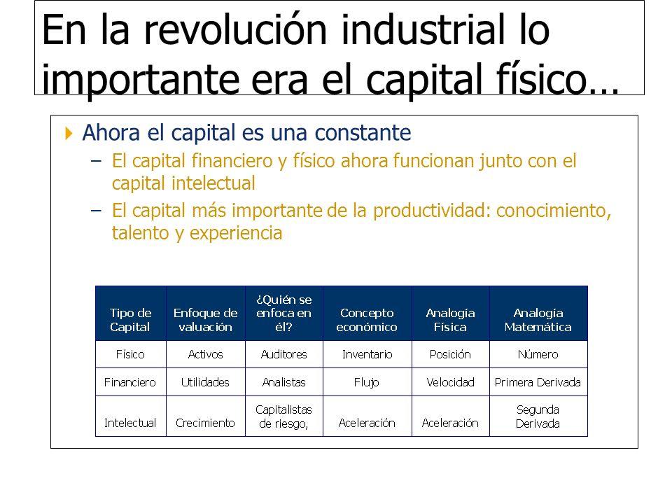 En la revolución industrial lo importante era el capital físico…