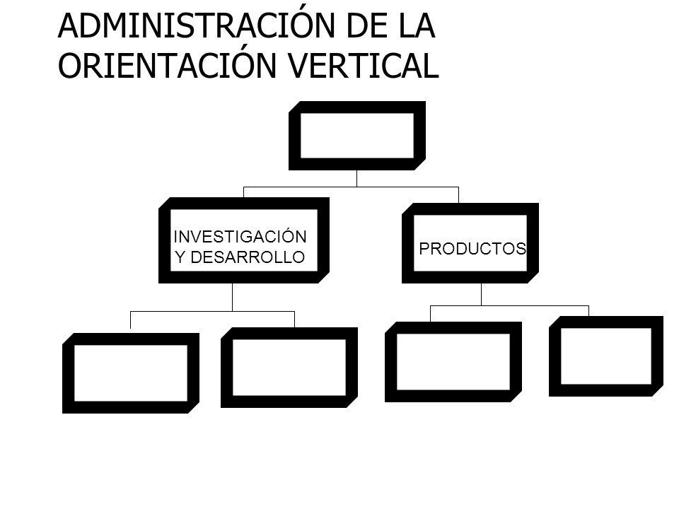 ADMINISTRACIÓN DE LA ORIENTACIÓN VERTICAL