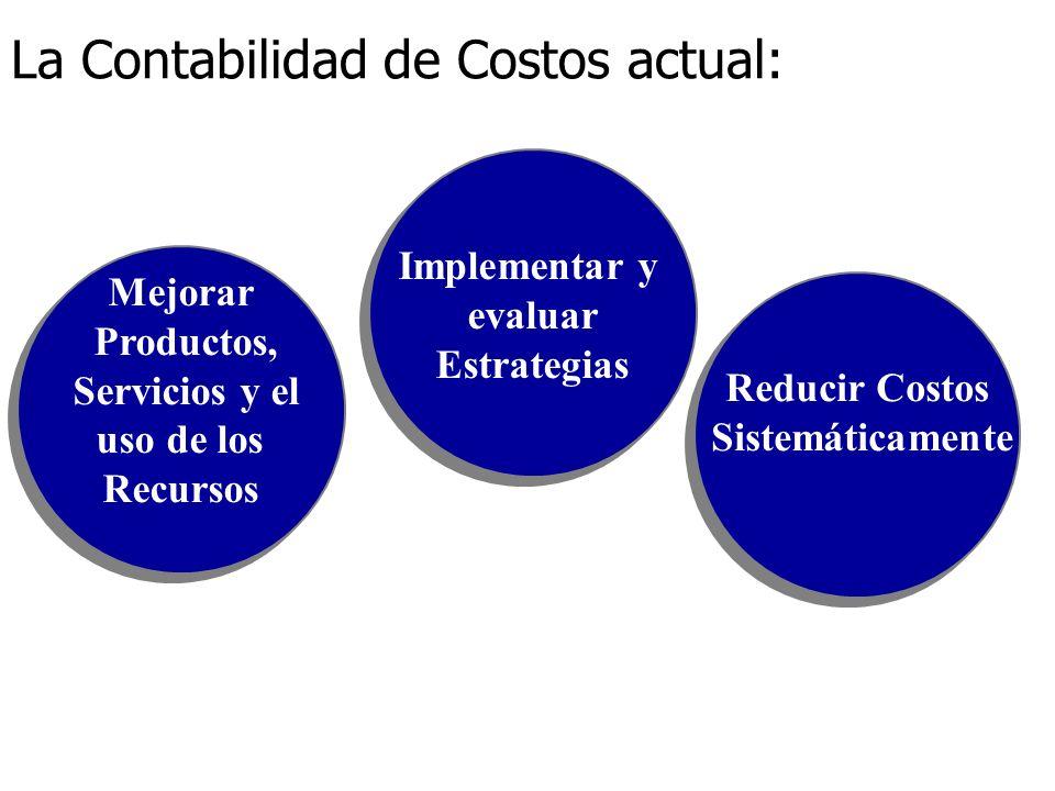 La Contabilidad de Costos actual: