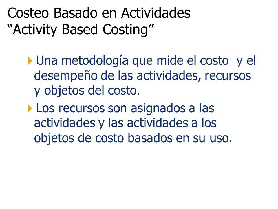 Costeo Basado en Actividades Activity Based Costing