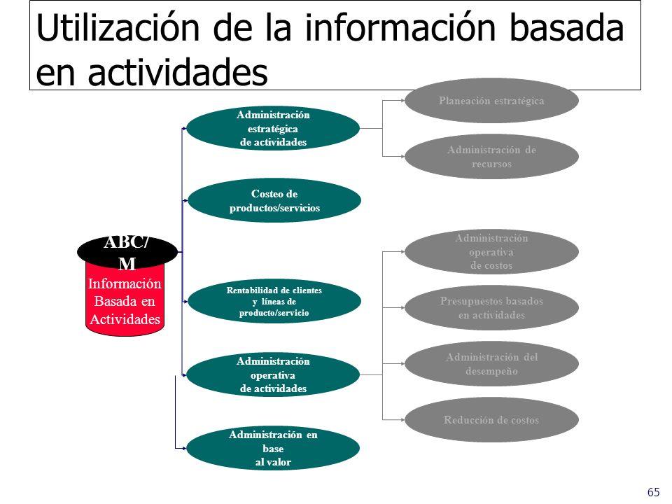 Utilización de la información basada en actividades