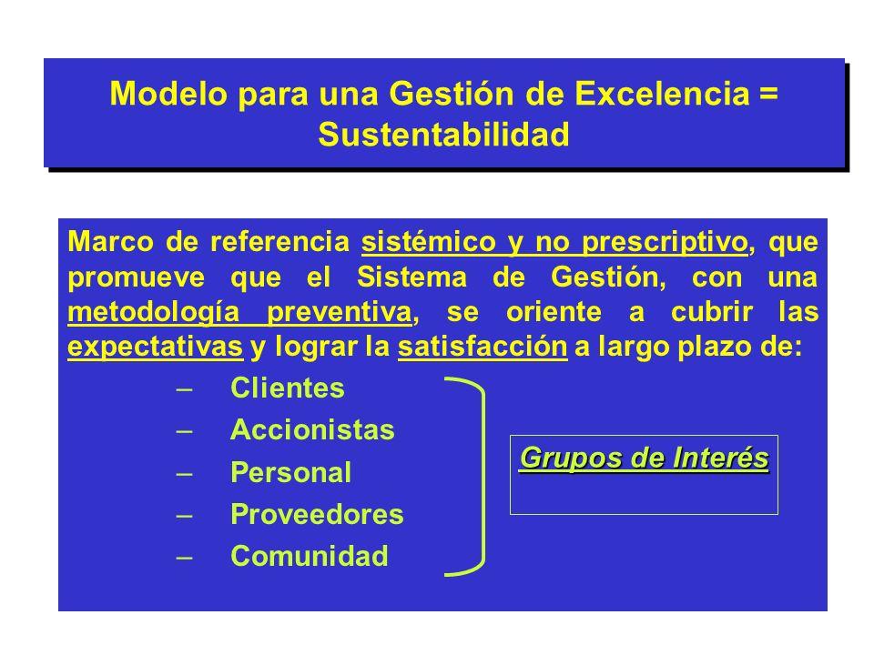 Modelo para una Gestión de Excelencia = Sustentabilidad