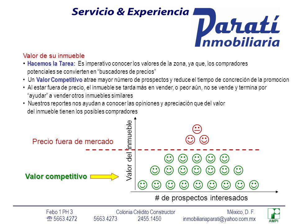# de prospectos interesados