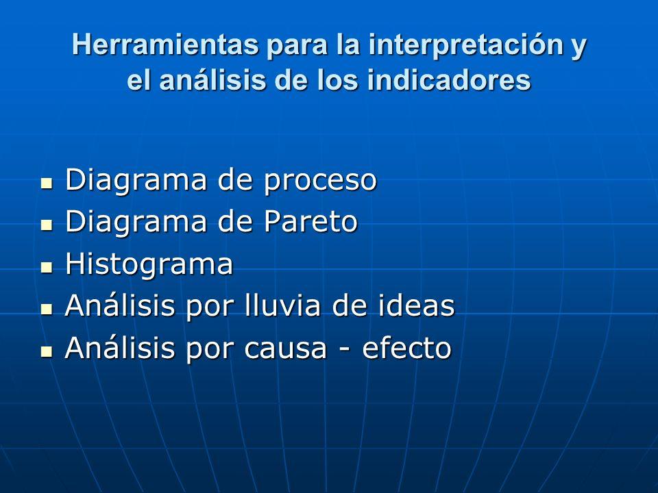 Herramientas para la interpretación y el análisis de los indicadores