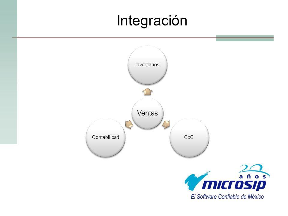 Integración Ventas Inventarios CxC Contabilidad