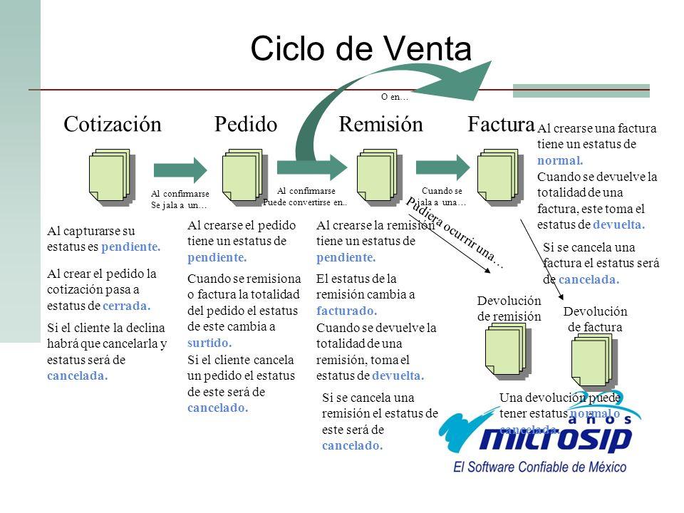 Ciclo de Venta Cotización Pedido Remisión Factura