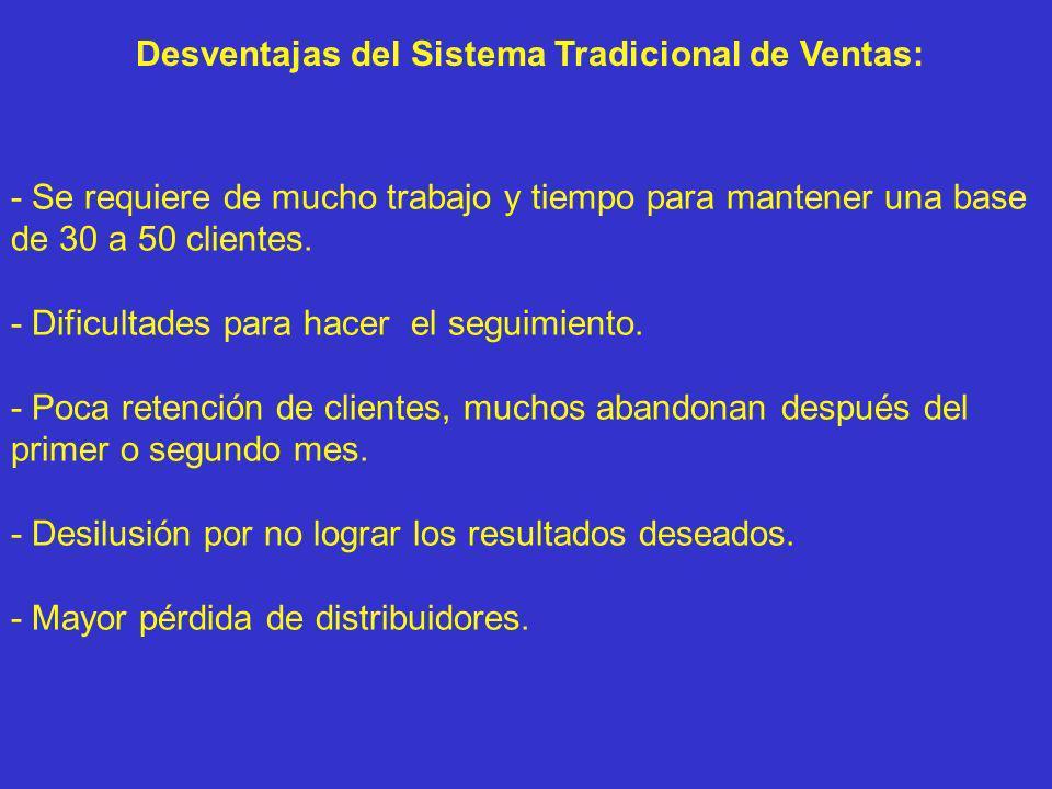 Desventajas del Sistema Tradicional de Ventas: