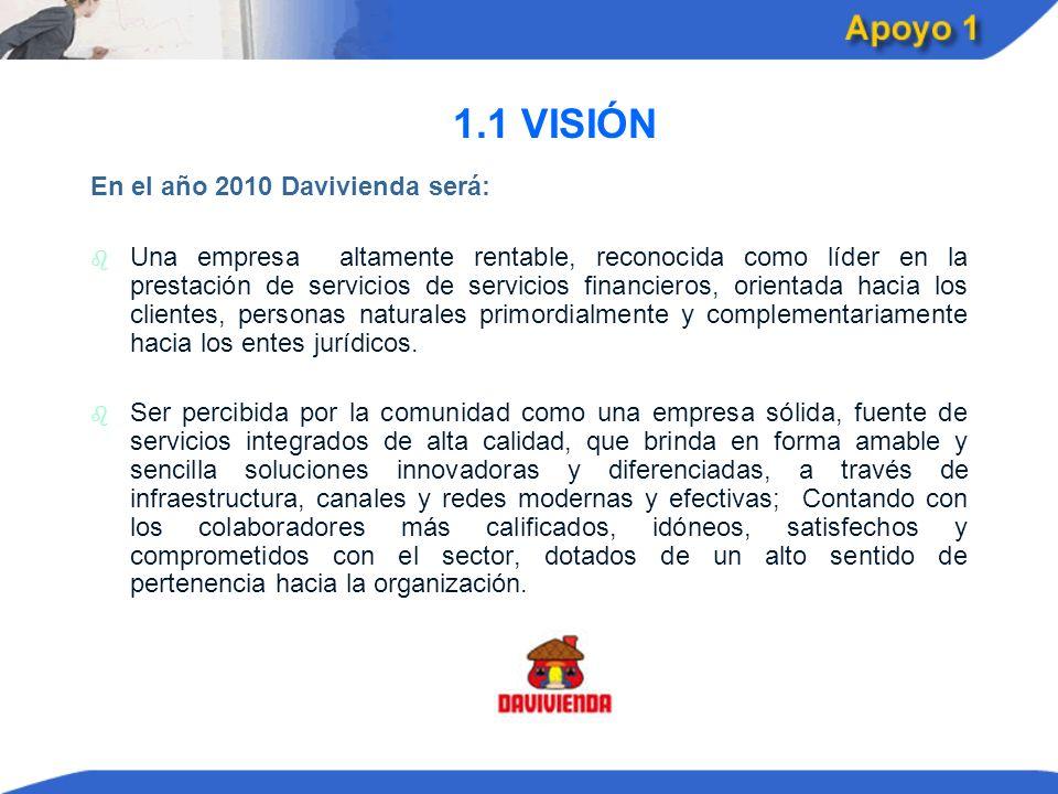 1.1 VISIÓN En el año 2010 Davivienda será:
