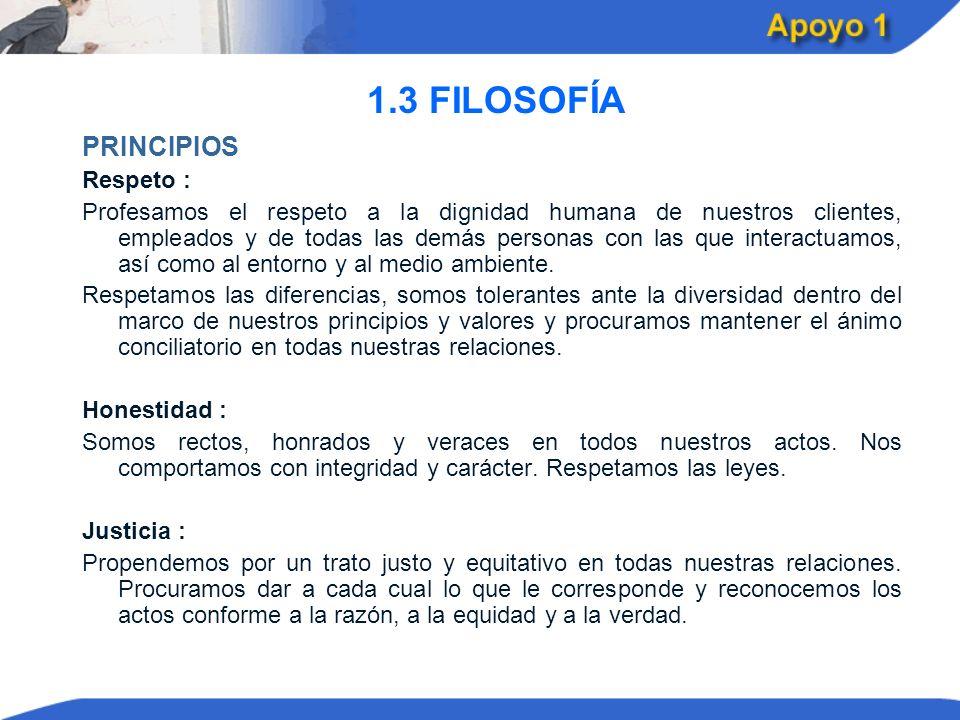1.3 FILOSOFÍA PRINCIPIOS Respeto :