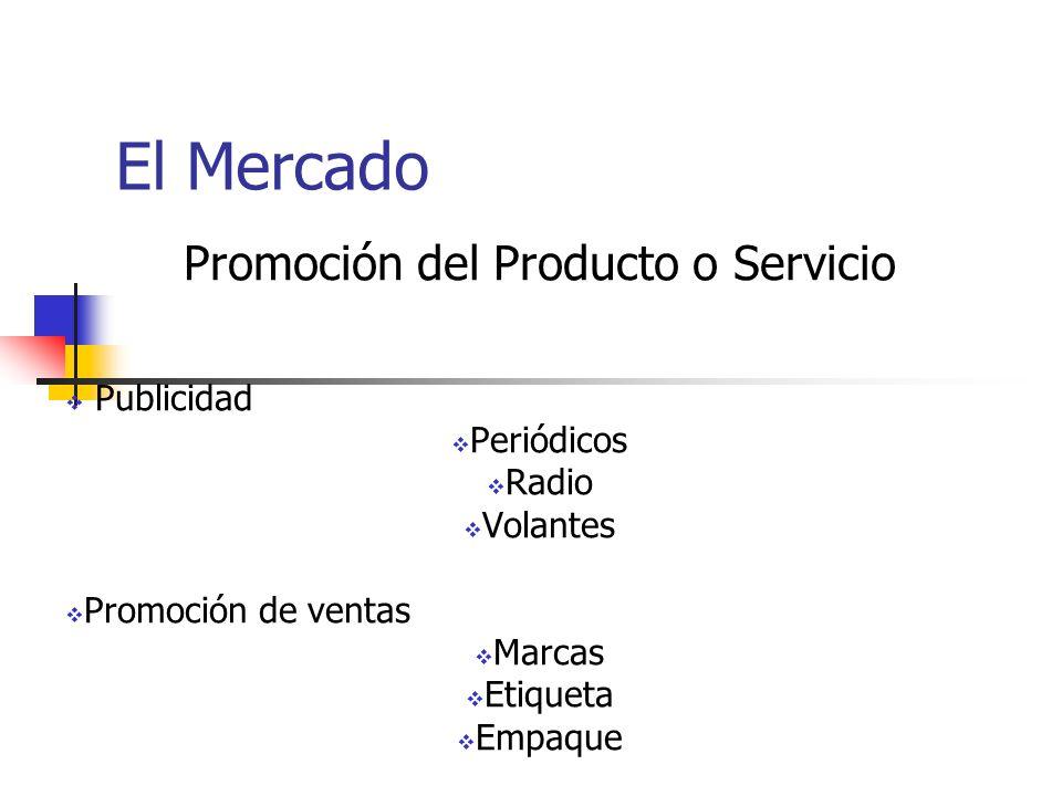 Promoción del Producto o Servicio
