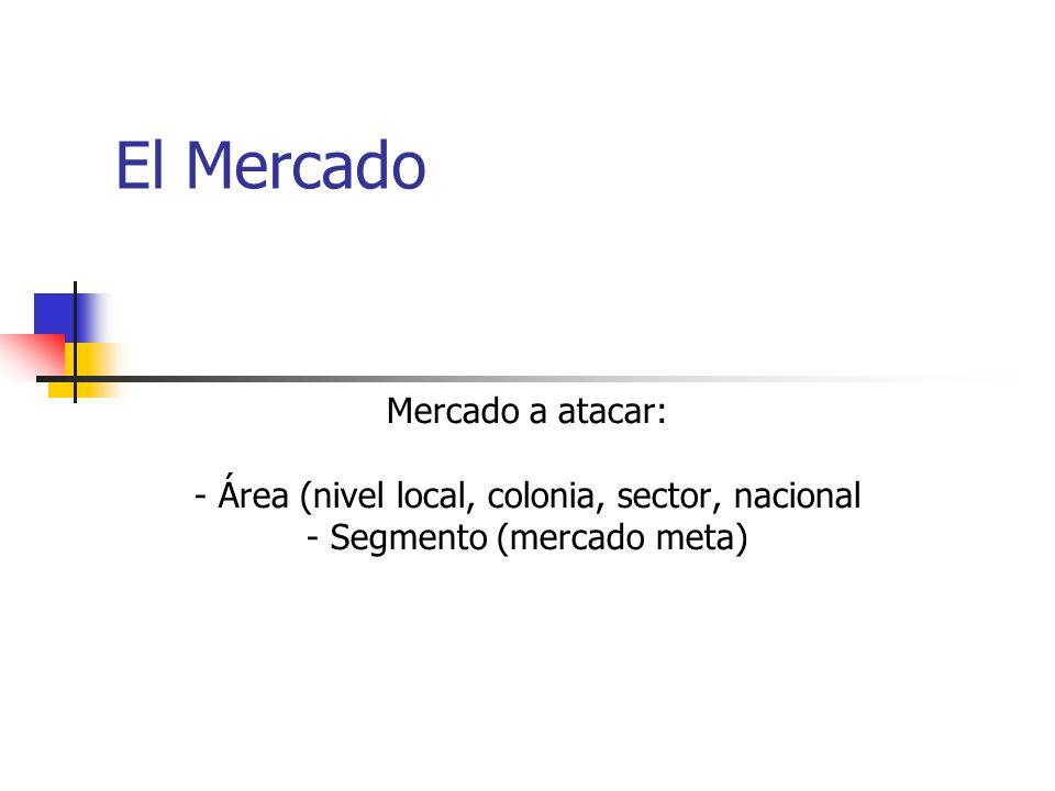 El Mercado Mercado a atacar: