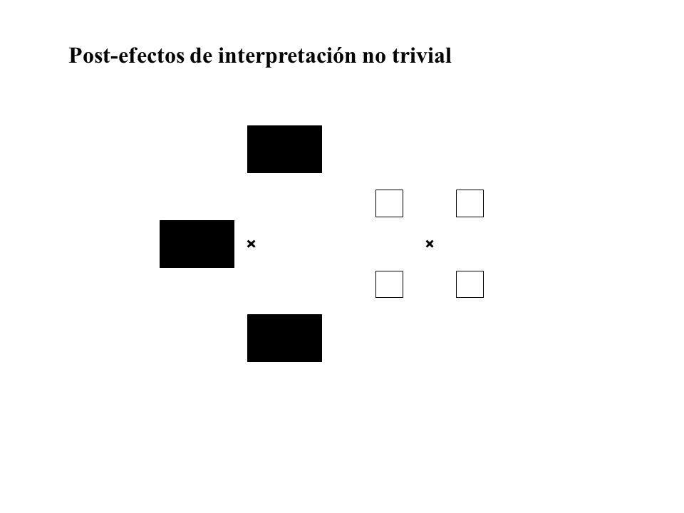 Post-efectos de interpretación no trivial