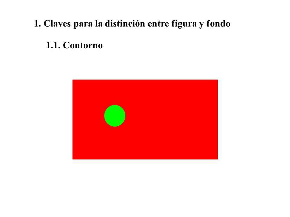 1. Claves para la distinción entre figura y fondo