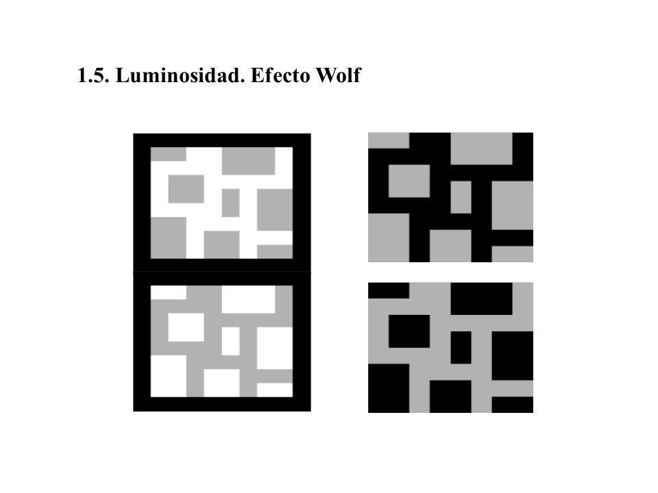 1.5. Luminosidad. Efecto Wolf