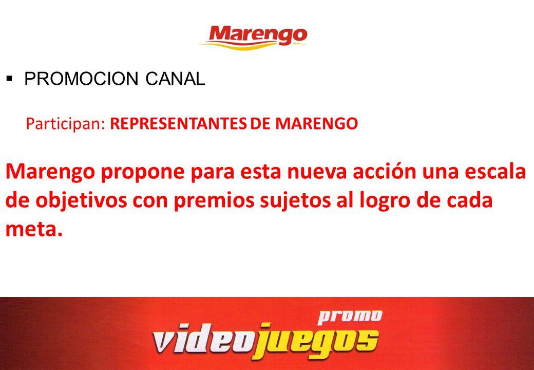 PROMOCION CANAL Participan: REPRESENTANTES DE MARENGO.