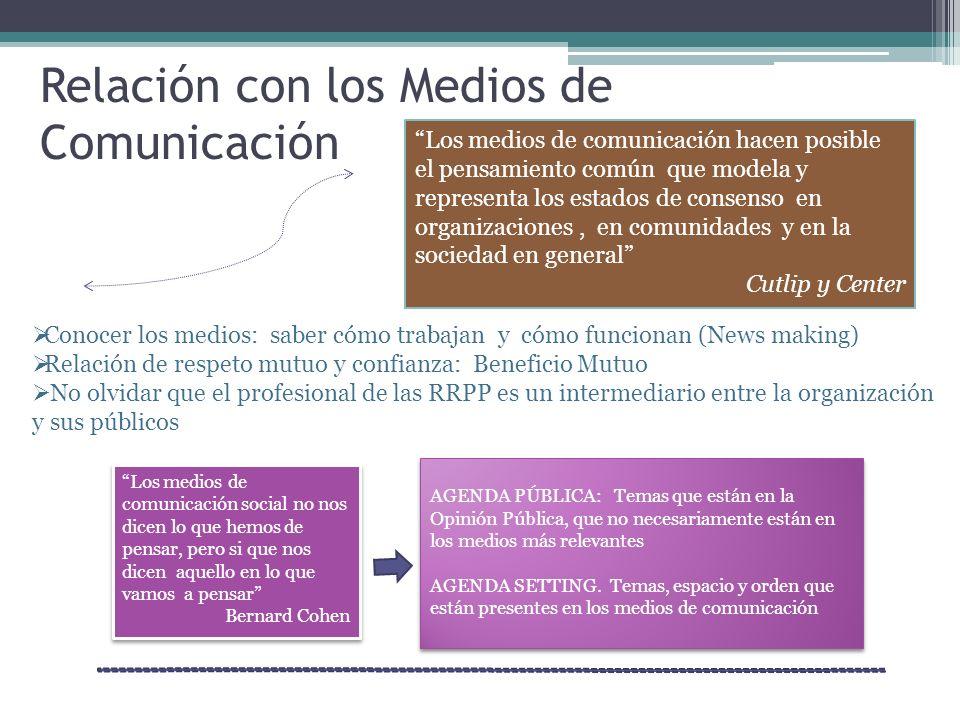 Relación con los Medios de Comunicación