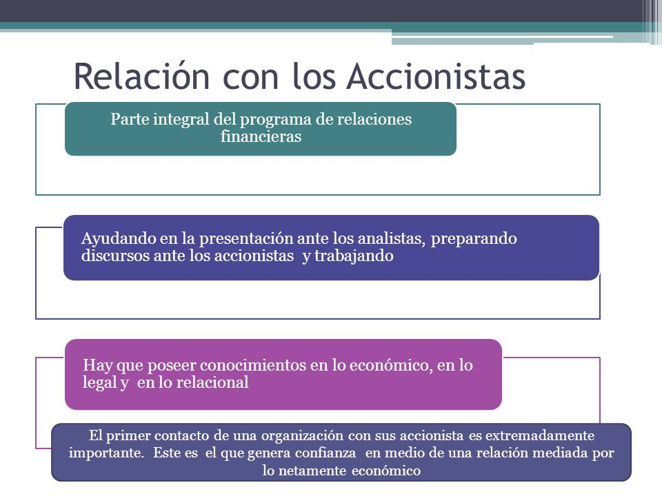 Relación con los Accionistas