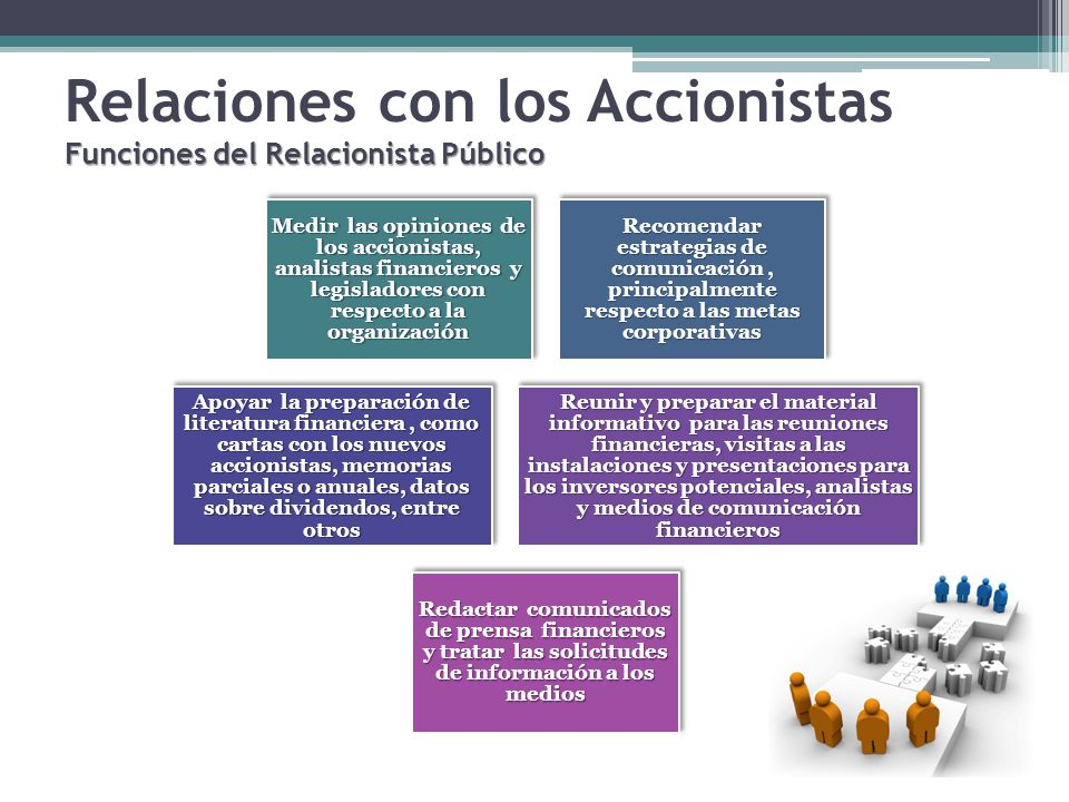Relaciones con los Accionistas Funciones del Relacionista Público