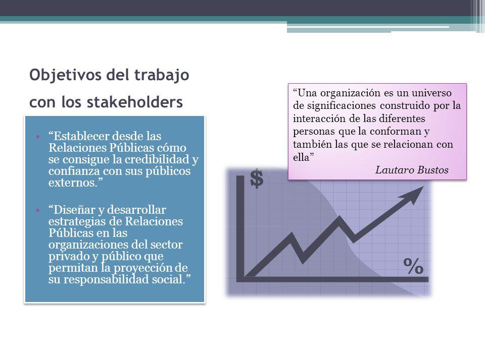 Objetivos del trabajo con los stakeholders