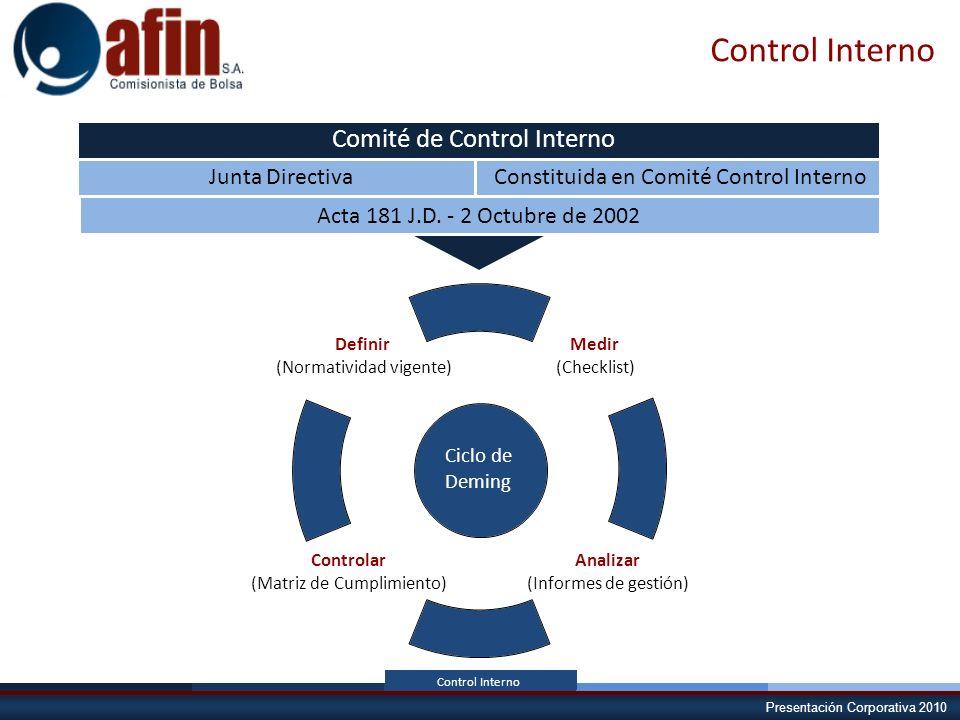 Control Interno Comité de Control Interno Junta Directiva