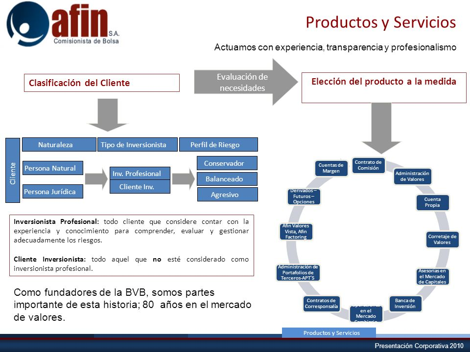 Productos y Servicios Comité de Control Interno
