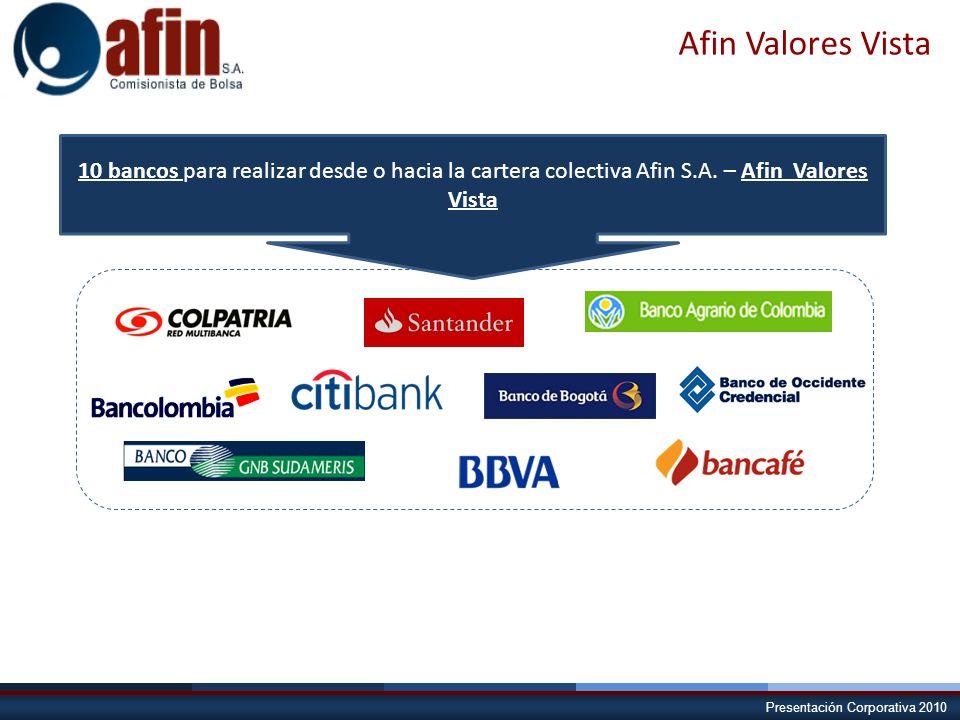 Afin Valores Vista 10 bancos para realizar desde o hacia la cartera colectiva Afin S.A.