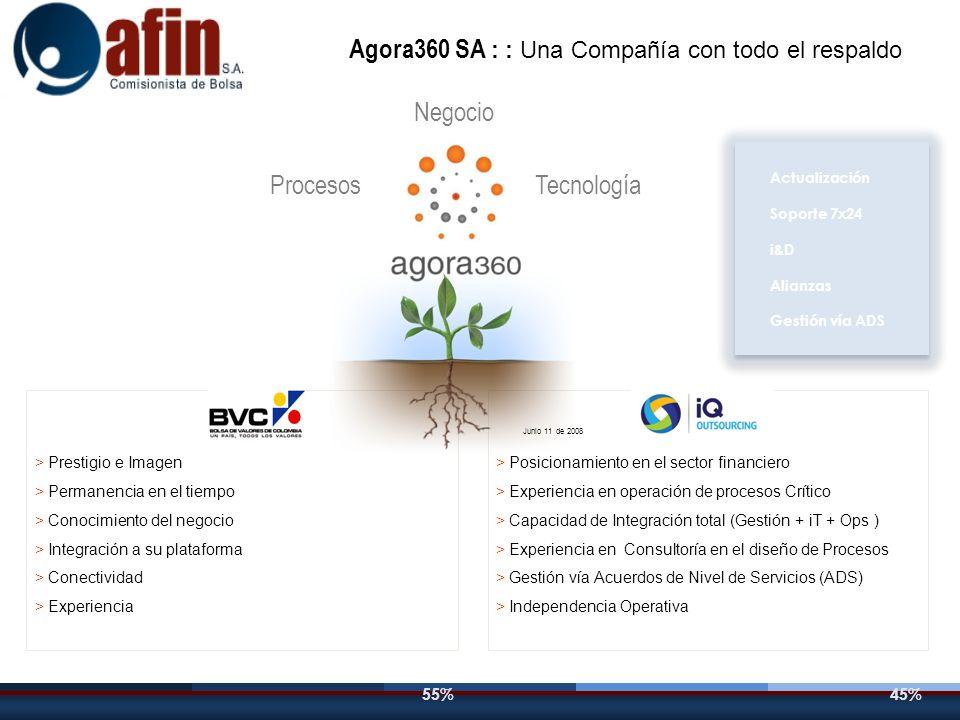 Agora360 SA : : Una Compañía con todo el respaldo