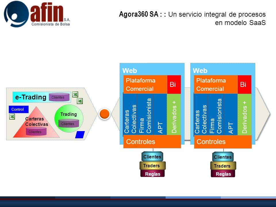 Agora360 SA : : Un servicio integral de procesos