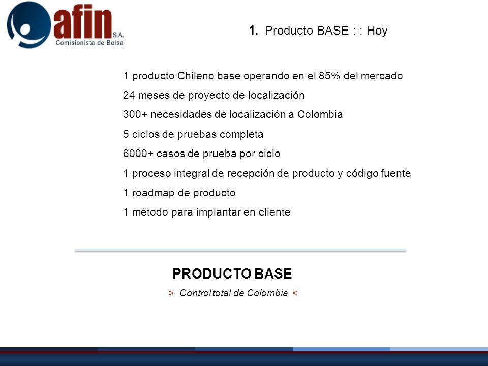1. Producto BASE : : Hoy PRODUCTO BASE